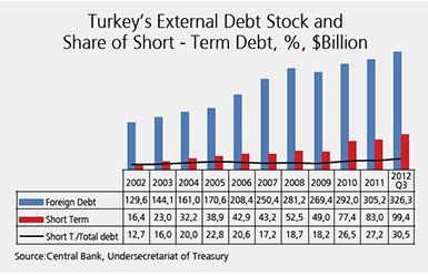 graf-turkish-economy1